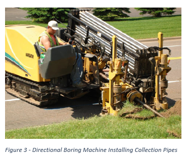 Directional Boring Machine